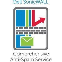 firewall software