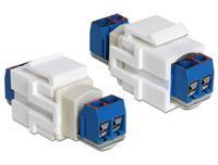 keystone connectors, verlopen