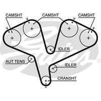 Zahnriemen 'PowerGrip' | GATES (5453XS)