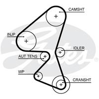 Zahnriemen 'PowerGrip' | GATES (5656XS)