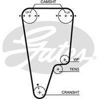 Zahnriemen 'PowerGrip' | GATES (5506XS)