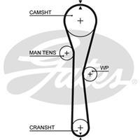 Zahnriemen 'PowerGrip' | GATES (5577XS)
