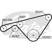 Zahnriemen 'PowerGrip' | GATES (5463XS)