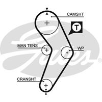 GATES Zahnriemen 5192XS Steuerriemen RENAULT,MEGANE Scenic JA0/1_,MEGANE I BA0/1_,MEGANE I Grandtour KA0/1_,MEGANE I Cabriolet EA0/1_