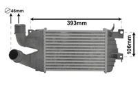 Intercooler, inlaatluchtkoeler Super Deals