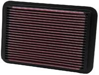 K&N vervangingsfilter Isuzu Impulse, Stylus / Mazda 626, 929 /Mitsubishi Lancer, ASX, Outlander / To