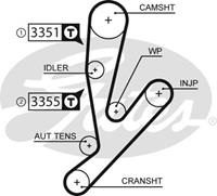 Zahnriemen 'PowerGrip'   GATES (5592XS)