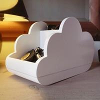 Wiki Cloud Storage