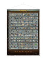 Gaya Entertainment Fallout Wallscroll Skill Tree 100 x 77 cm
