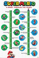Pyramid International Super Mario Poster Pack A Warp Through The Years 61 x 91 cm (5)