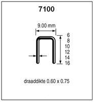 Dutack 5040008 Nieten - Serie 7100 - 6mm (10000st)