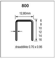 Dutack 5088017 Nieten - Serie 800 - 6mm (10000st)