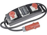 as - Schwabe CEE stroomverdeler S 10 60806 400 V 32 A