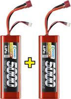 Conrad energy LiPo accupack 7.4 V 5000 mAh Aantal cellen: 2 30 C  Box hardcase T-bussen