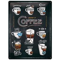 Fiftiesstore Anatomy Of Coffee Retro Metalen Bord 30 x 40 cm