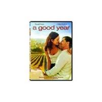Namco A Good Year DVD