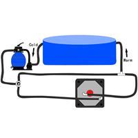 vidaXL Bypass kit voor zonnecollectoren zwembad