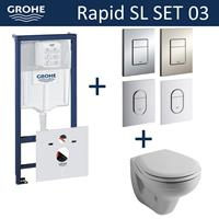 grohe Rapid SL Toiletset set03 Sphinx Econ II met  Arena of Skate drukplaat