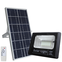 Slk Solar wandlamp Capital I met los zonnepaneel