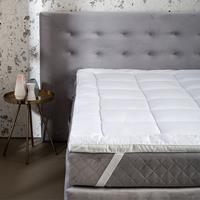 lunabedding Luna Bedding Oplegmatras Basic - Aloë Vera 160 x 200