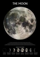Pyramid The Moon Phases Poster 61x91,5cm