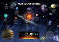 Pyramid Our Solar System Poster 91,5x61cm